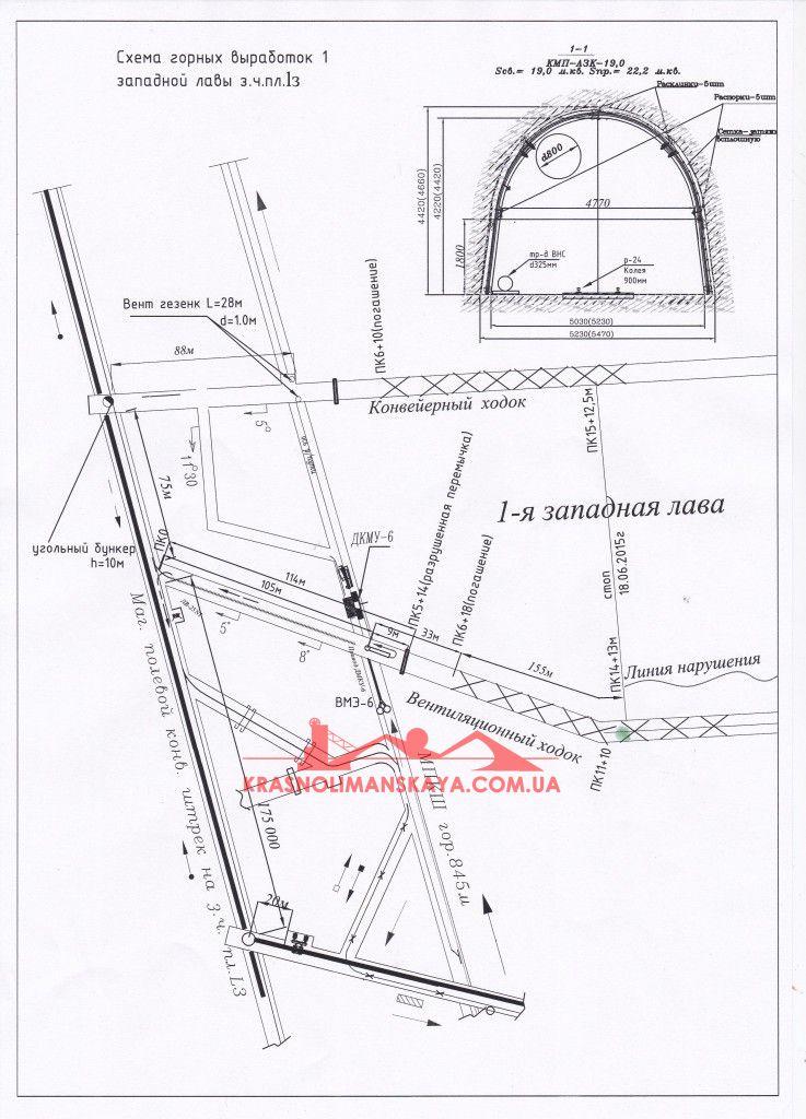 Схема гонрых выработок 1 западной лавы з. ч. пл.1з
