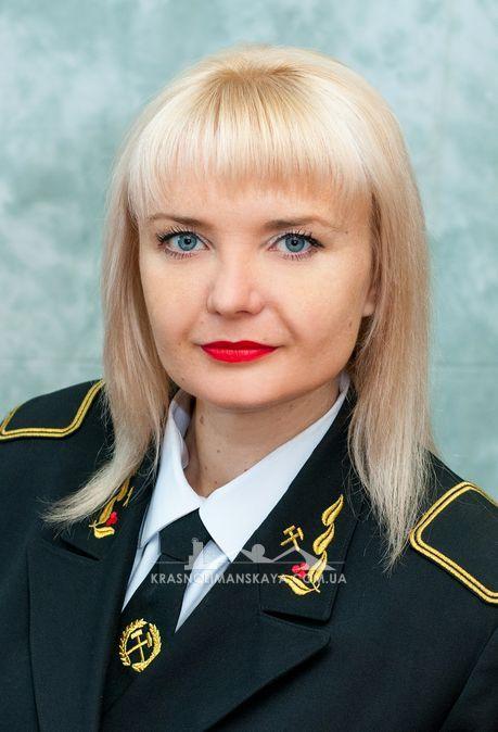 Братусь Светлана Викторовна