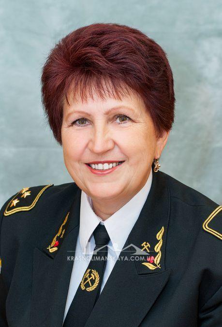 Синько Ирина Николаевна